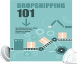 Dropshipping 101 (PLR / MRR)
