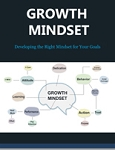 Growth Mindset (PLR / MRR)